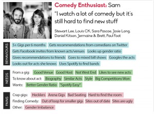 Comedy Enthusiast: Sam